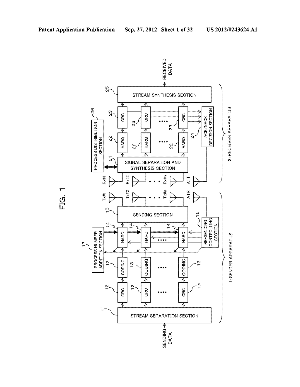 TRANSMISSION CONTROLLING METHOD, SENDER APPARATUS AND RECEIVER APPARATUS     FOR WIRELESS COMMUNICATION SYSTEM - diagram, schematic, and image 02