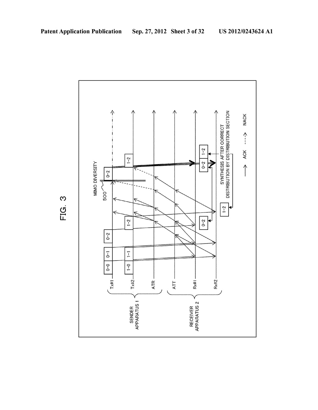 TRANSMISSION CONTROLLING METHOD, SENDER APPARATUS AND RECEIVER APPARATUS     FOR WIRELESS COMMUNICATION SYSTEM - diagram, schematic, and image 04