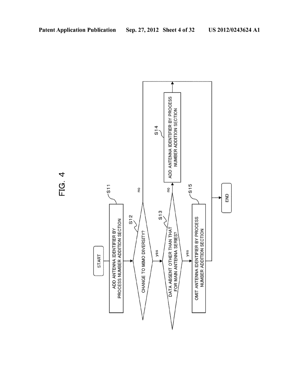 TRANSMISSION CONTROLLING METHOD, SENDER APPARATUS AND RECEIVER APPARATUS     FOR WIRELESS COMMUNICATION SYSTEM - diagram, schematic, and image 05