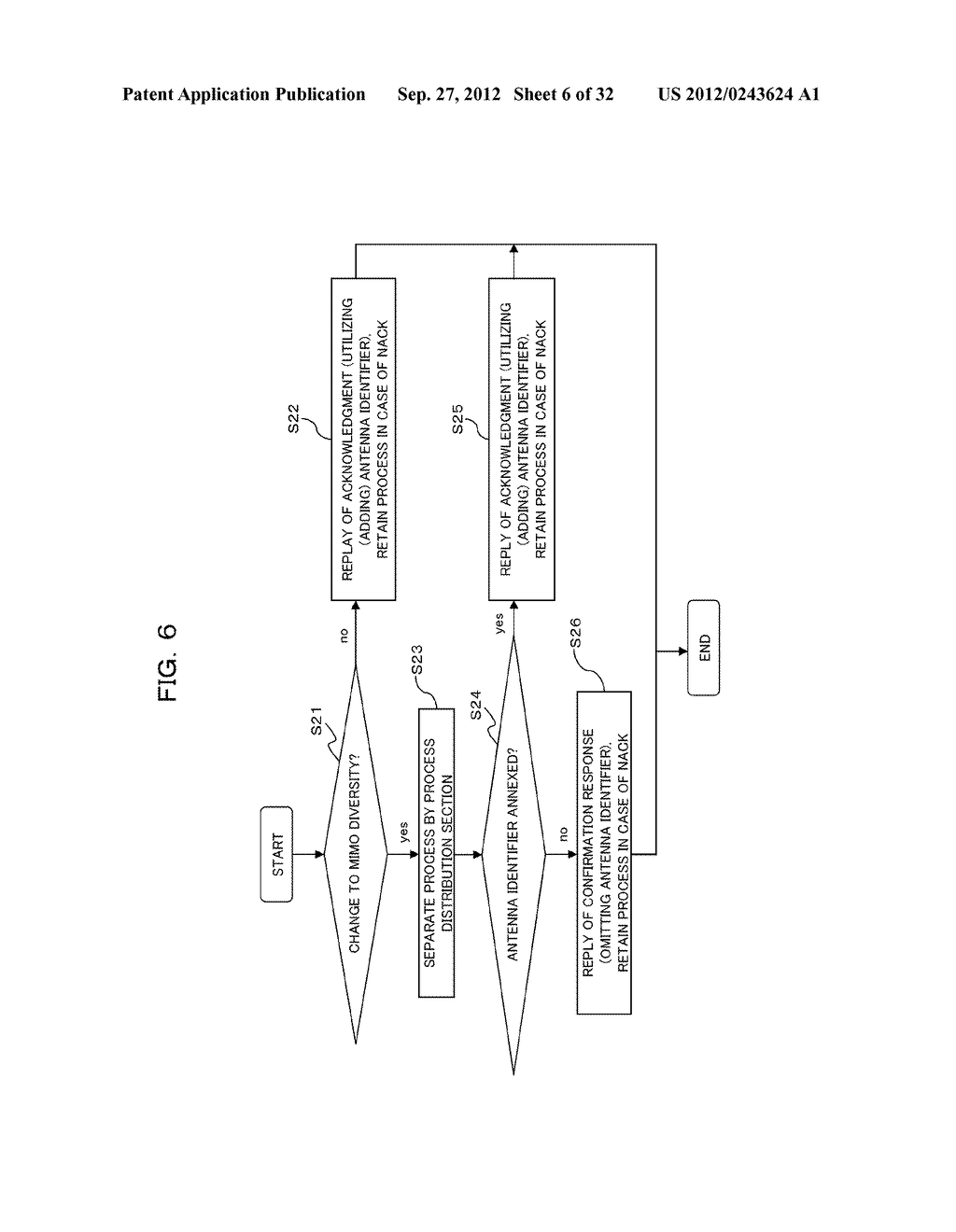 TRANSMISSION CONTROLLING METHOD, SENDER APPARATUS AND RECEIVER APPARATUS     FOR WIRELESS COMMUNICATION SYSTEM - diagram, schematic, and image 07