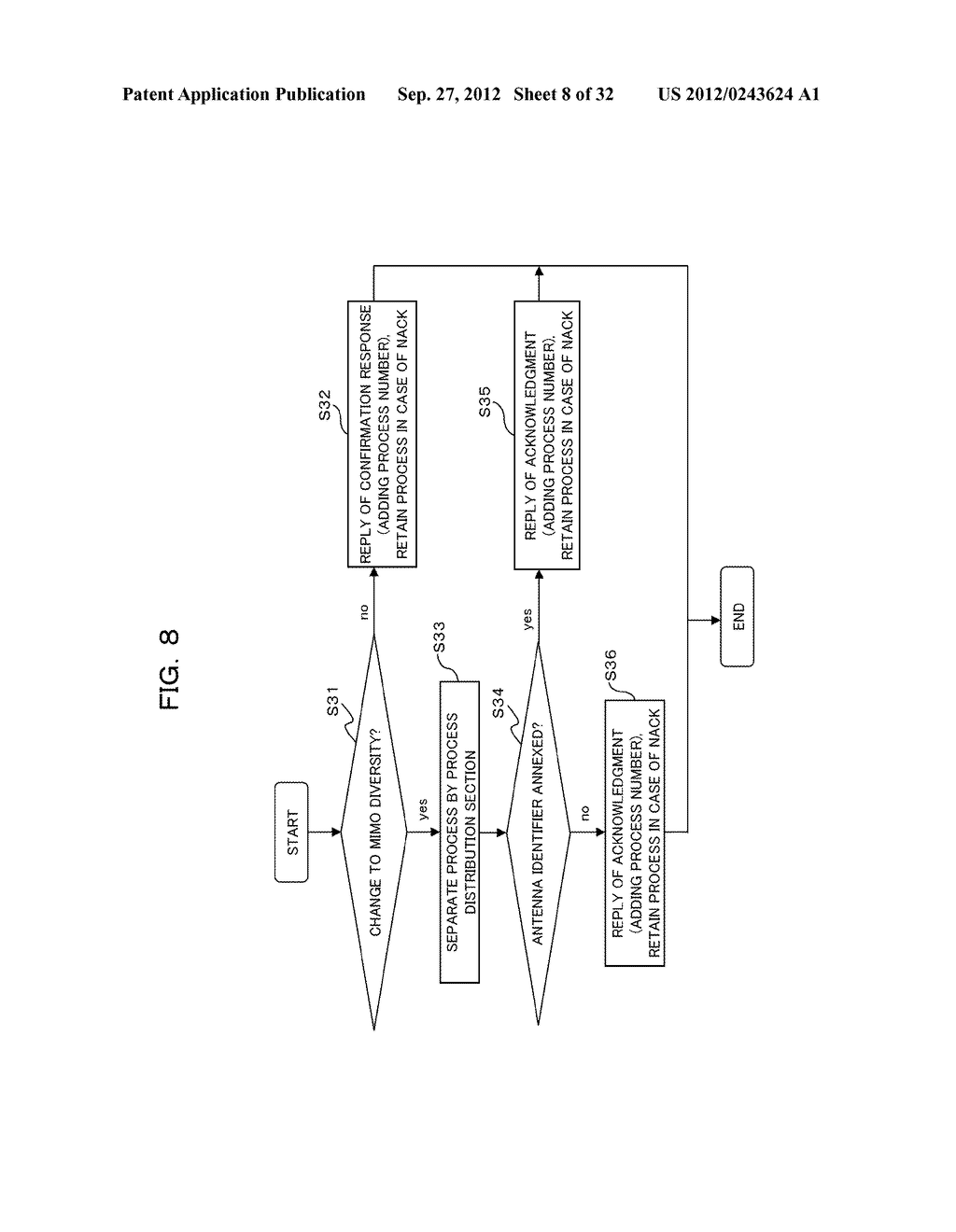 TRANSMISSION CONTROLLING METHOD, SENDER APPARATUS AND RECEIVER APPARATUS     FOR WIRELESS COMMUNICATION SYSTEM - diagram, schematic, and image 09