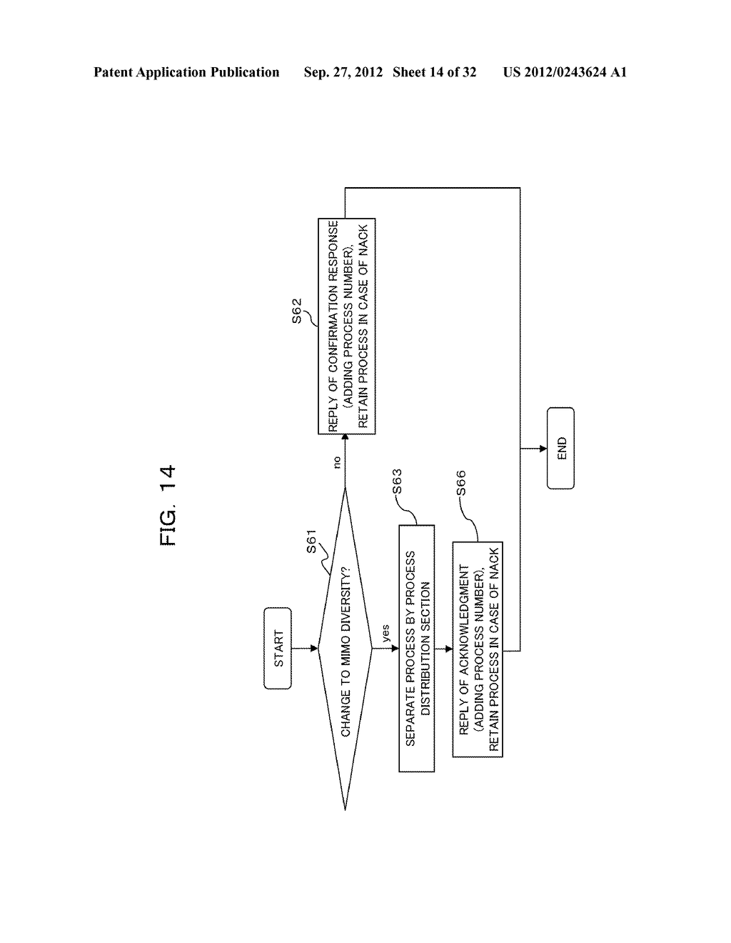 TRANSMISSION CONTROLLING METHOD, SENDER APPARATUS AND RECEIVER APPARATUS     FOR WIRELESS COMMUNICATION SYSTEM - diagram, schematic, and image 15