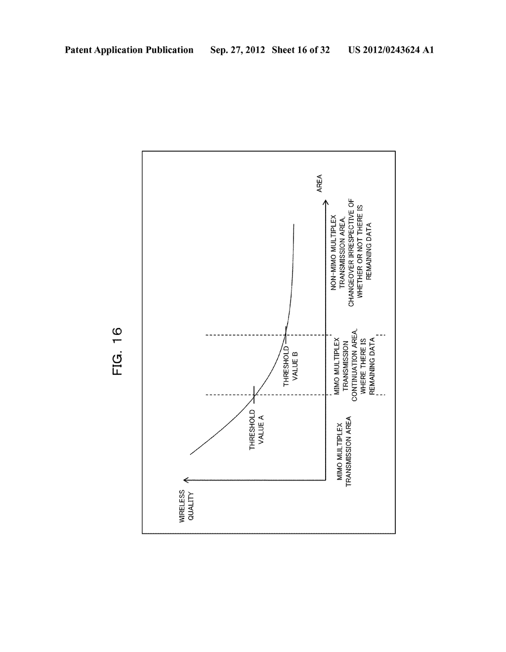 TRANSMISSION CONTROLLING METHOD, SENDER APPARATUS AND RECEIVER APPARATUS     FOR WIRELESS COMMUNICATION SYSTEM - diagram, schematic, and image 17