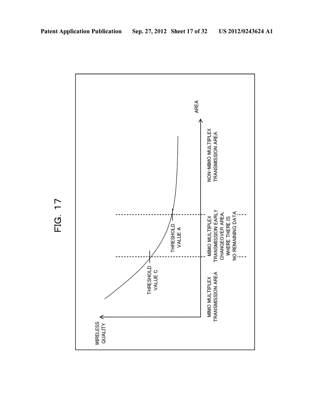 TRANSMISSION CONTROLLING METHOD, SENDER APPARATUS AND RECEIVER APPARATUS     FOR WIRELESS COMMUNICATION SYSTEM - diagram, schematic, and image 18
