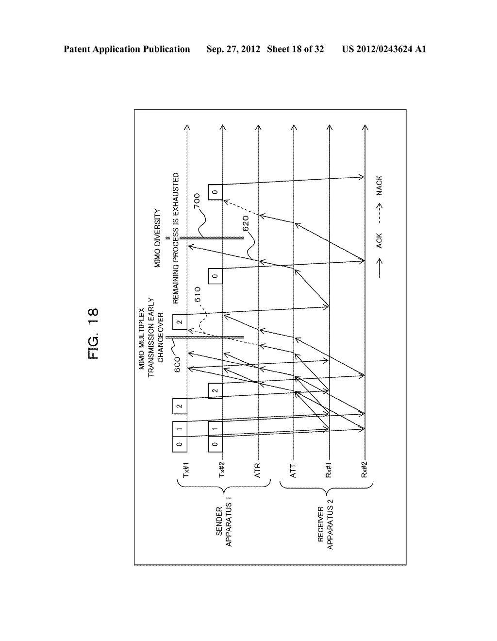 TRANSMISSION CONTROLLING METHOD, SENDER APPARATUS AND RECEIVER APPARATUS     FOR WIRELESS COMMUNICATION SYSTEM - diagram, schematic, and image 19