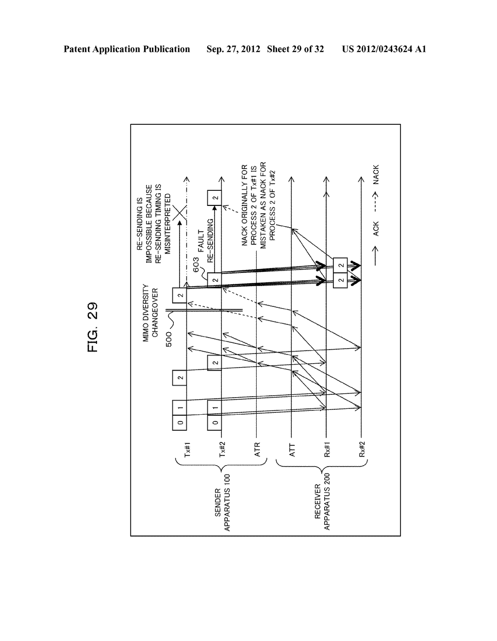 TRANSMISSION CONTROLLING METHOD, SENDER APPARATUS AND RECEIVER APPARATUS     FOR WIRELESS COMMUNICATION SYSTEM - diagram, schematic, and image 30