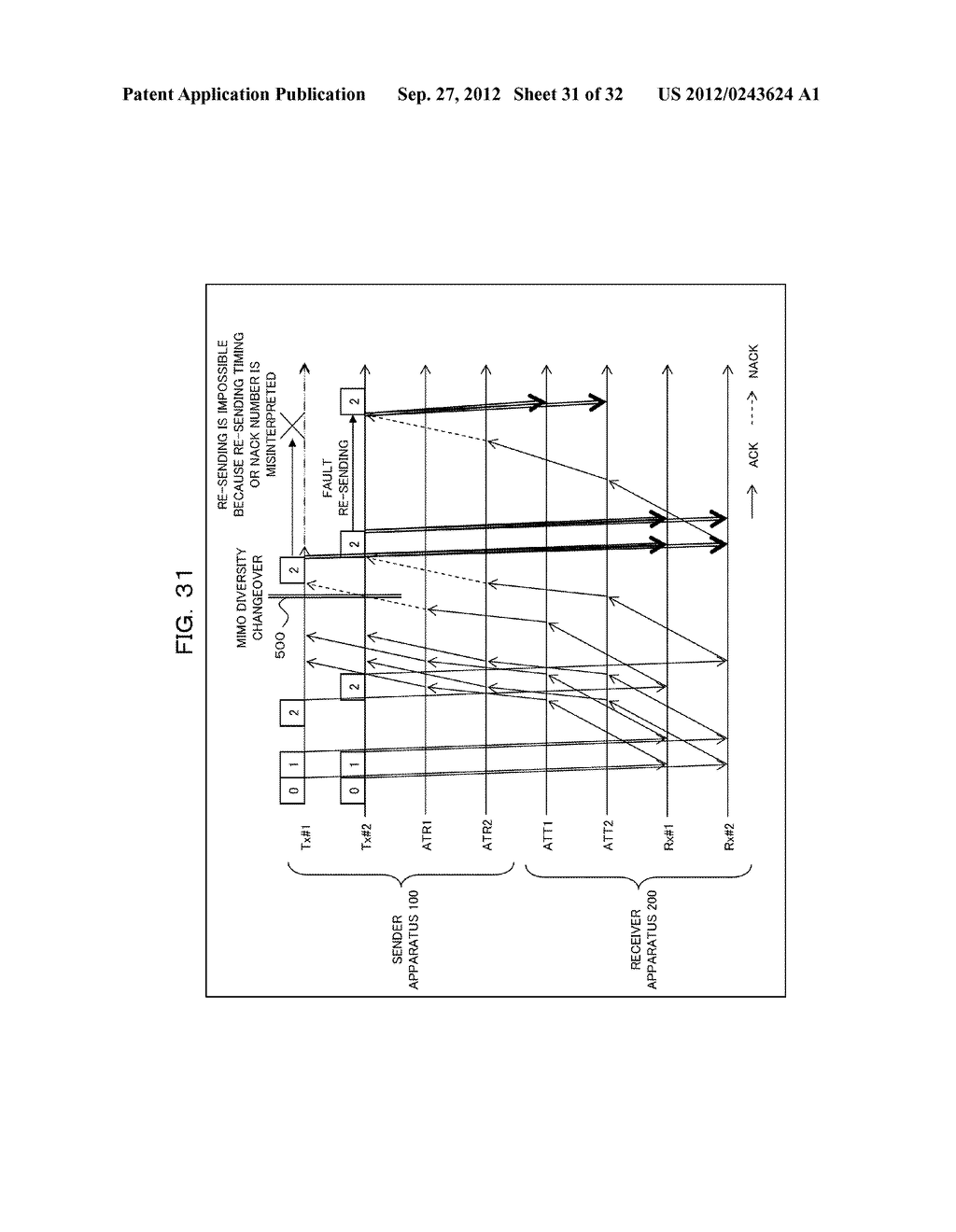 TRANSMISSION CONTROLLING METHOD, SENDER APPARATUS AND RECEIVER APPARATUS     FOR WIRELESS COMMUNICATION SYSTEM - diagram, schematic, and image 32