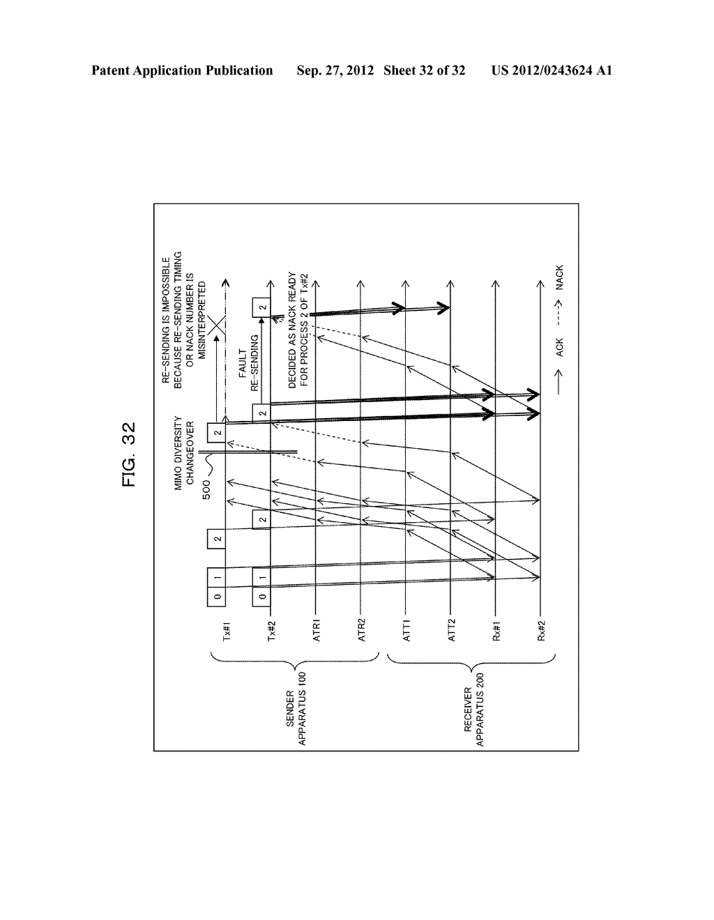 TRANSMISSION CONTROLLING METHOD, SENDER APPARATUS AND RECEIVER APPARATUS     FOR WIRELESS COMMUNICATION SYSTEM - diagram, schematic, and image 33