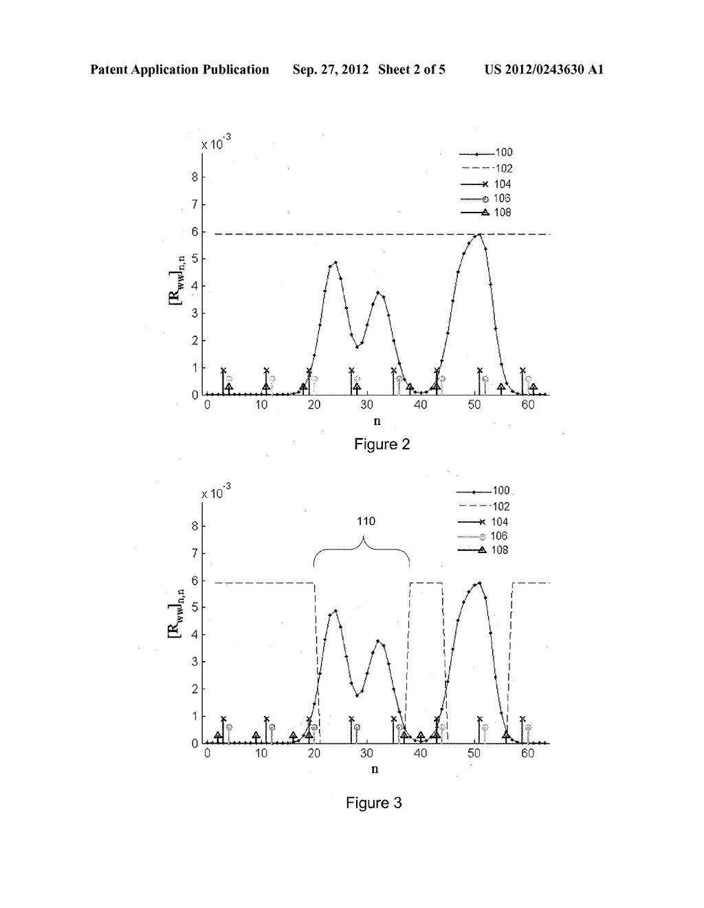 METHOD FOR IMPROVING CHANNEL ESTIMATION PERFORMANCE IN DYNAMIC SPECTRUM     ACCESS MULTICARRIER SYSTEMS - diagram, schematic, and image 03