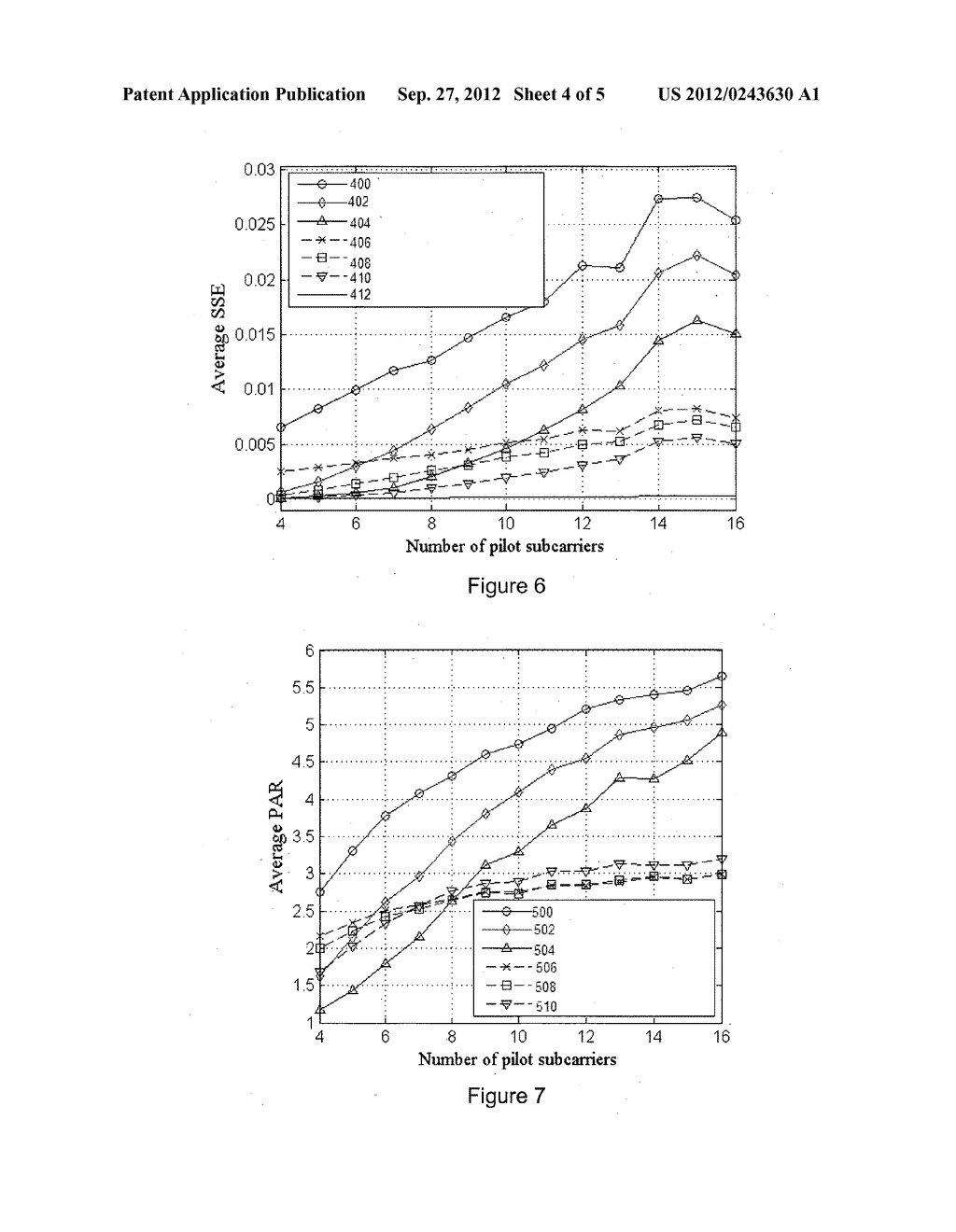 METHOD FOR IMPROVING CHANNEL ESTIMATION PERFORMANCE IN DYNAMIC SPECTRUM     ACCESS MULTICARRIER SYSTEMS - diagram, schematic, and image 05