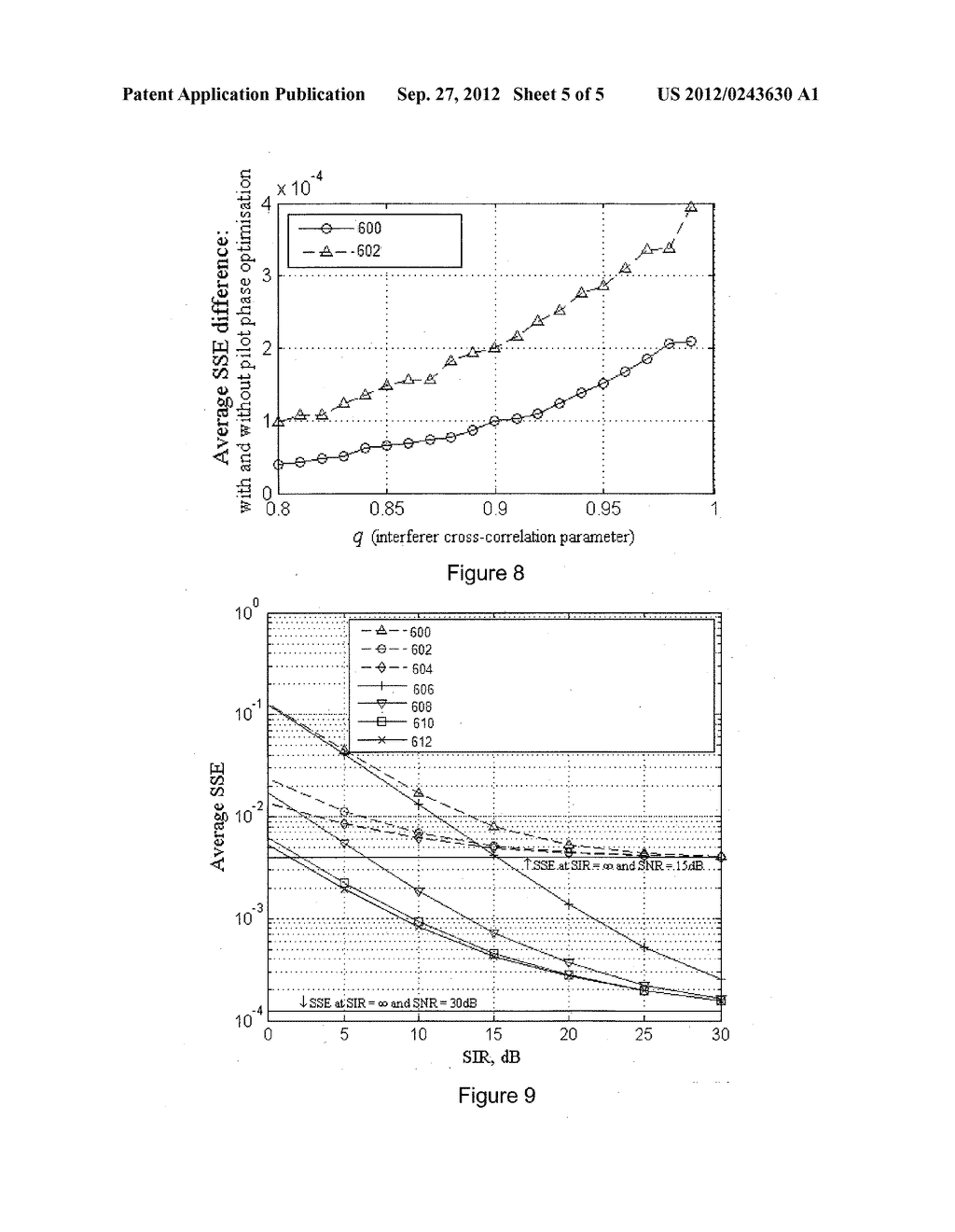 METHOD FOR IMPROVING CHANNEL ESTIMATION PERFORMANCE IN DYNAMIC SPECTRUM     ACCESS MULTICARRIER SYSTEMS - diagram, schematic, and image 06