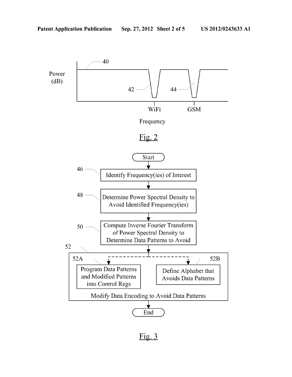 Data Encoding Based on Notch Filtering to Prevent Desense - diagram, schematic, and image 03