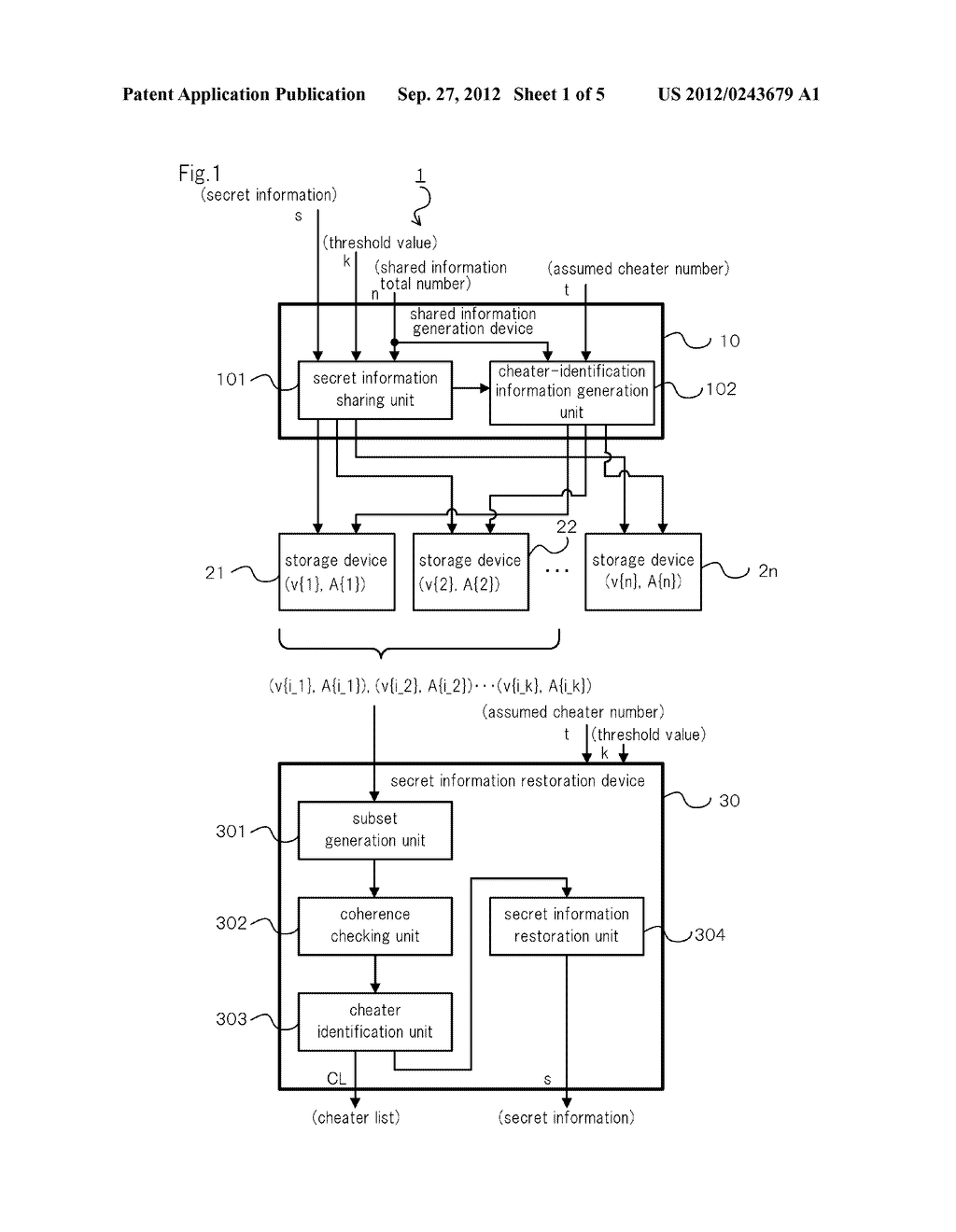 VERIFICATION DEVICE, SECRET INFORMATION RESTORATION DEVICE, VERIFICATION     METHOD, PROGRAM, AND SECRET SHARING SYSTEM - diagram, schematic, and image 02