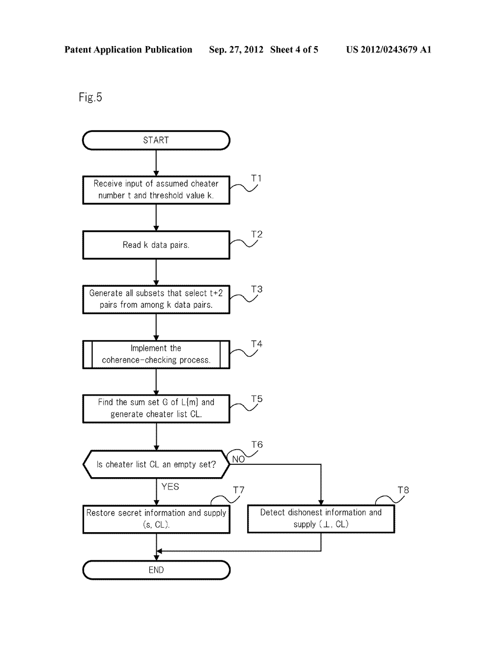 VERIFICATION DEVICE, SECRET INFORMATION RESTORATION DEVICE, VERIFICATION     METHOD, PROGRAM, AND SECRET SHARING SYSTEM - diagram, schematic, and image 05