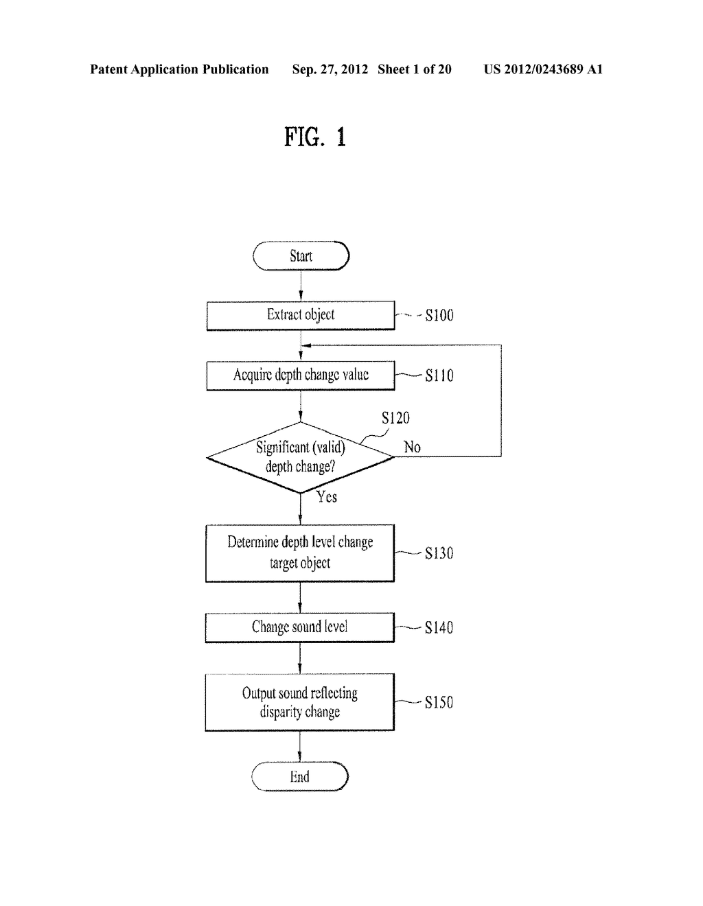 APPARATUS FOR CONTROLLING DEPTH/DISTANCE OF SOUND AND METHOD THEREOF - diagram, schematic, and image 02