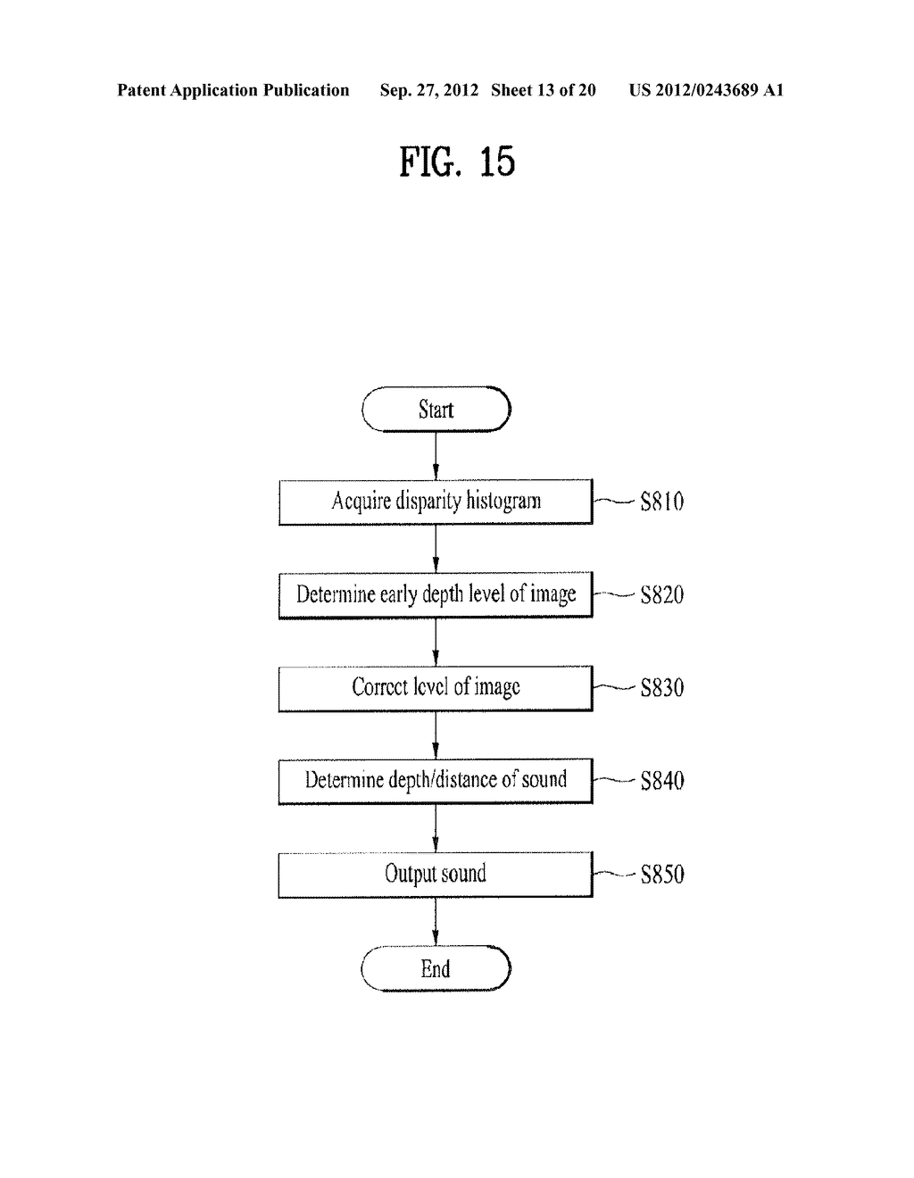 APPARATUS FOR CONTROLLING DEPTH/DISTANCE OF SOUND AND METHOD THEREOF - diagram, schematic, and image 14