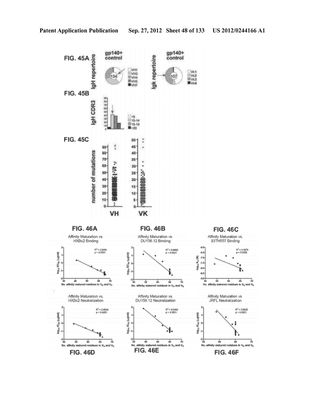 NEUTRALIZING ANTIBODIES TO HIV-1 AND THEIR USE - diagram, schematic, and image 49