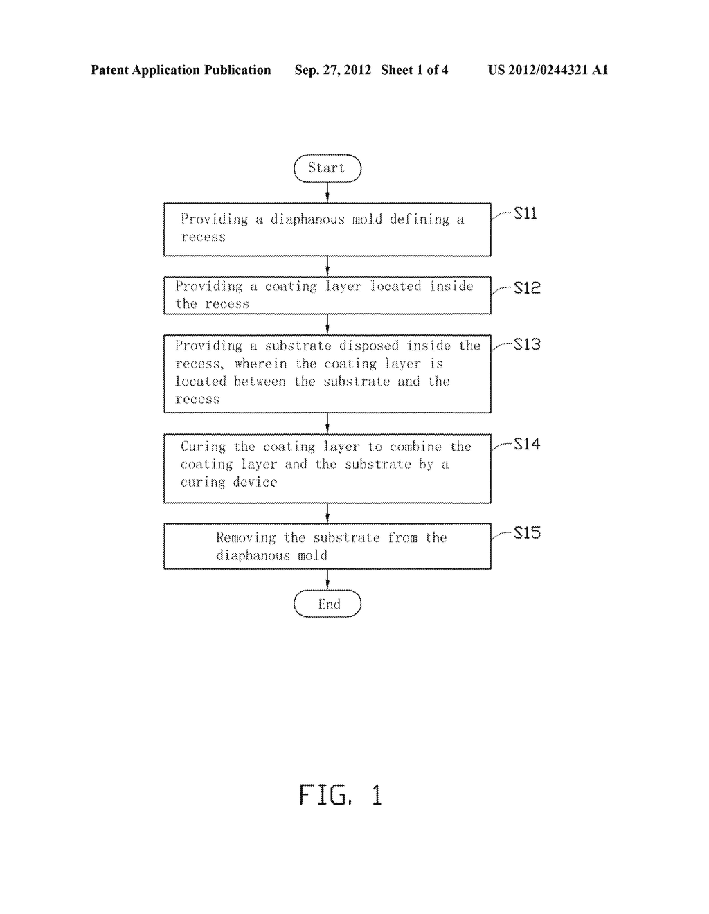 METHOD FOR MANUFACTURING A PRODUCT SHELL AND STRUCTURE - diagram, schematic, and image 02