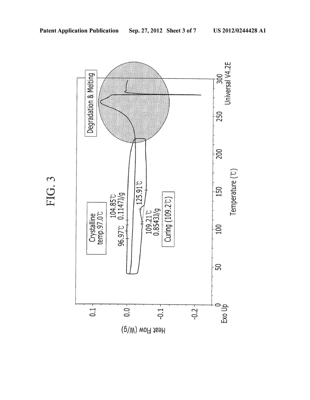 NEGATIVE ELECTRODE FOR RECHARGEABLE LITHIUM BATTERY, METHOD OF PREPARING     SAME AND RECHARGEABLE LITHIUM BATTERY INCLUDING SAME - diagram, schematic, and image 04