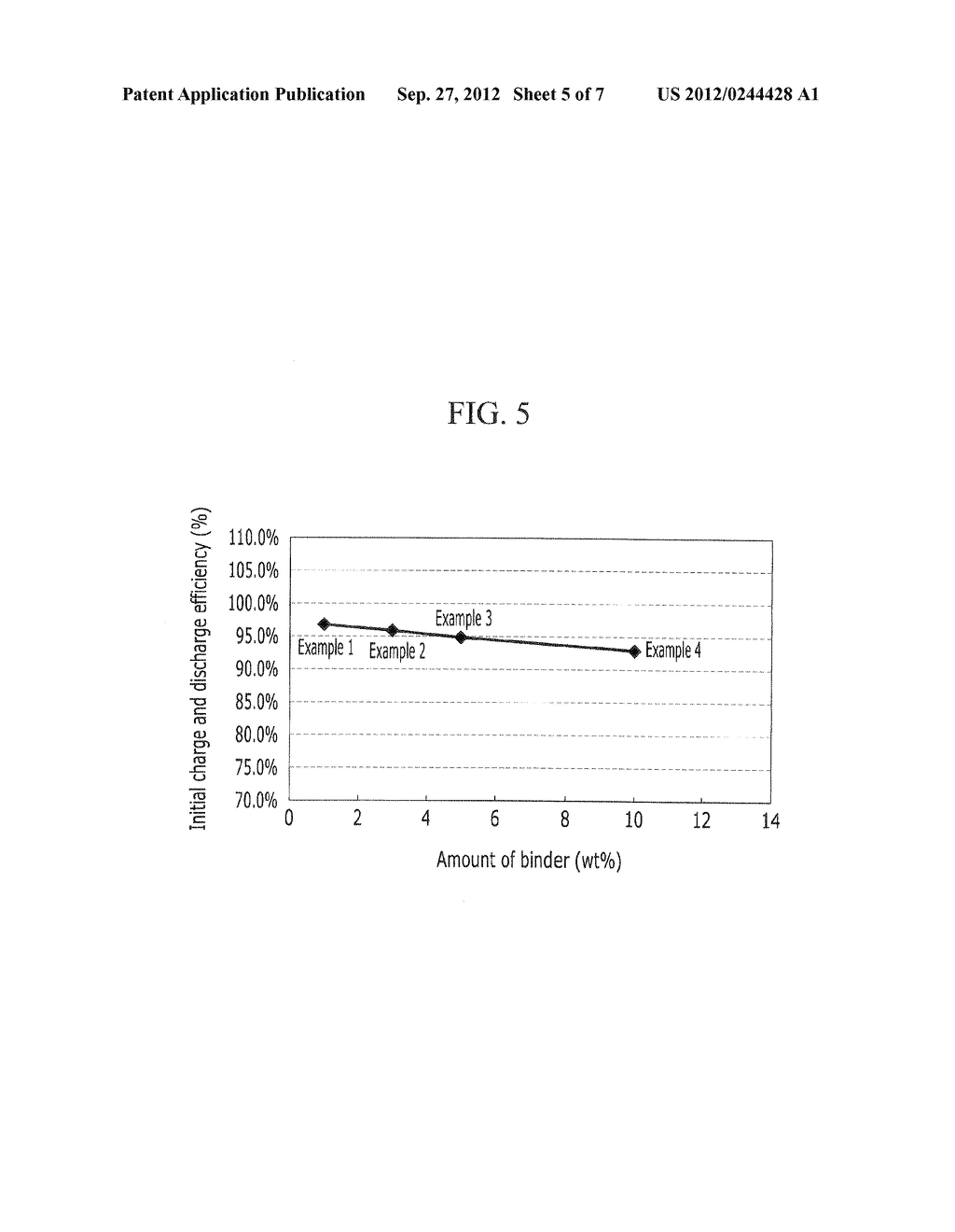NEGATIVE ELECTRODE FOR RECHARGEABLE LITHIUM BATTERY, METHOD OF PREPARING     SAME AND RECHARGEABLE LITHIUM BATTERY INCLUDING SAME - diagram, schematic, and image 06