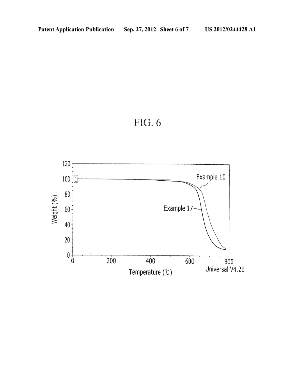 NEGATIVE ELECTRODE FOR RECHARGEABLE LITHIUM BATTERY, METHOD OF PREPARING     SAME AND RECHARGEABLE LITHIUM BATTERY INCLUDING SAME - diagram, schematic, and image 07