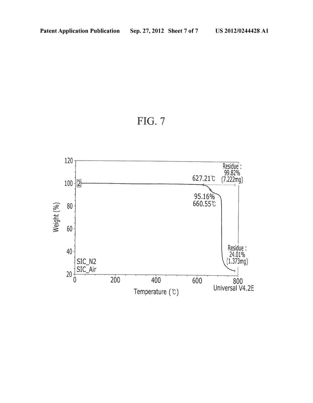 NEGATIVE ELECTRODE FOR RECHARGEABLE LITHIUM BATTERY, METHOD OF PREPARING     SAME AND RECHARGEABLE LITHIUM BATTERY INCLUDING SAME - diagram, schematic, and image 08
