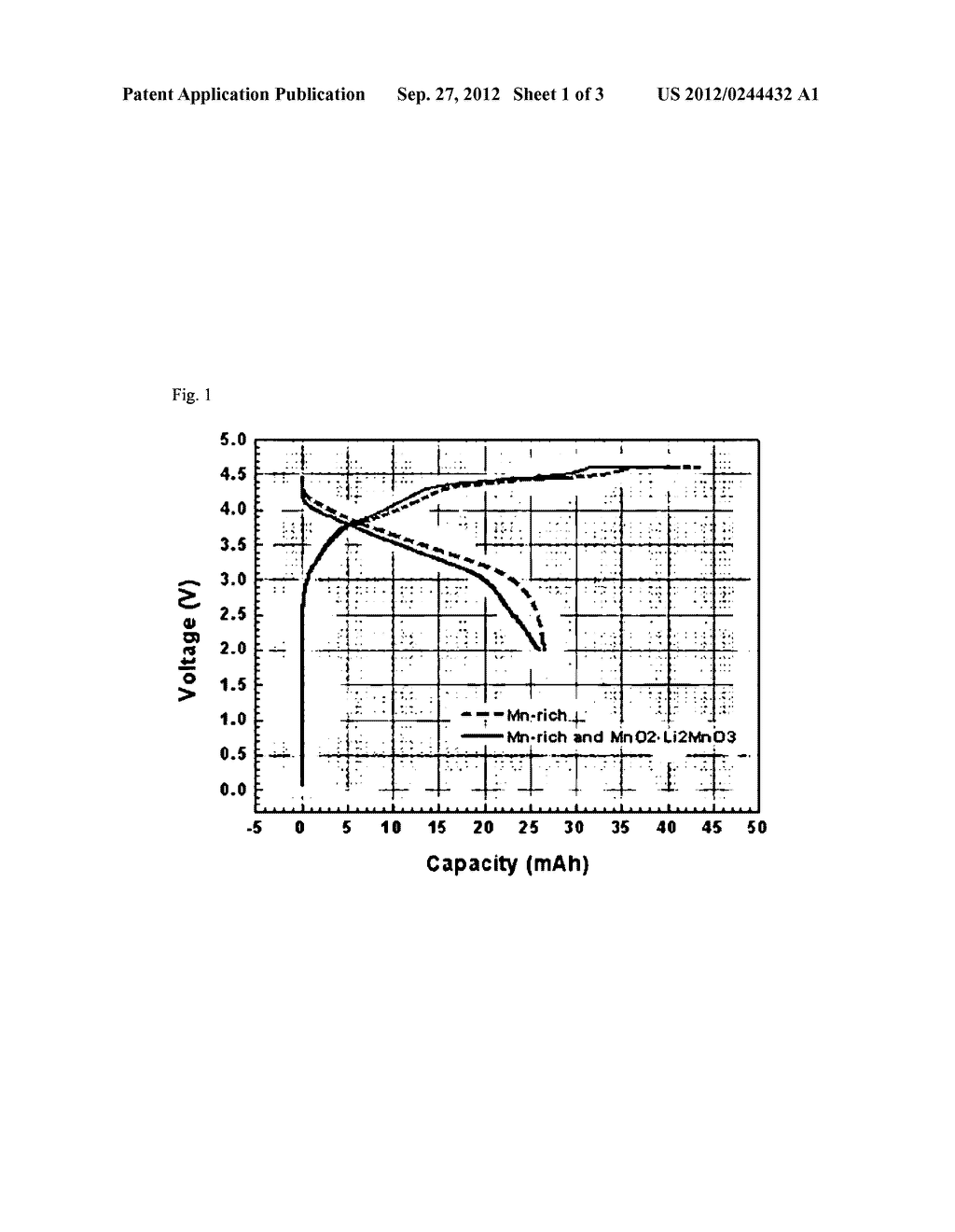MIXED CATHODE ACTIVE MATERIAL HAVING IMPROVED POWER CHARACTERISTICS AND     LITHIUM SECONDARY BATTERY INCLUDING THE SAME - diagram, schematic, and image 02