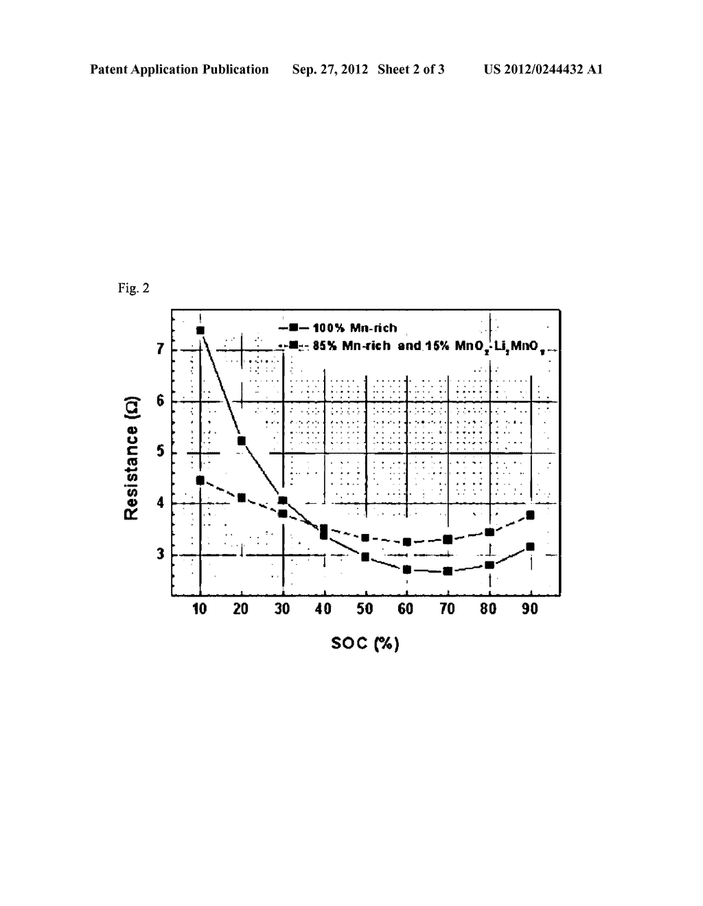 MIXED CATHODE ACTIVE MATERIAL HAVING IMPROVED POWER CHARACTERISTICS AND     LITHIUM SECONDARY BATTERY INCLUDING THE SAME - diagram, schematic, and image 03