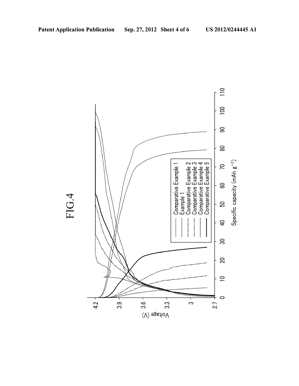 ELECTROLYTE FOR RECHARGEABLE LITHIUM BATTERY AND RECHARGEABLE LITHIUM     BATTERY COMPRISING SAME - diagram, schematic, and image 05