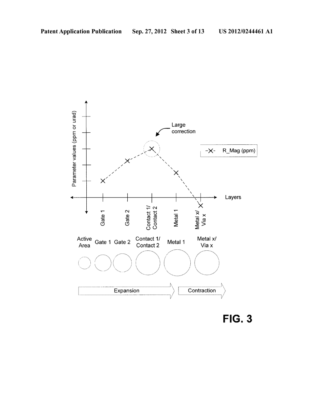 OVERLAY CONTROL METHOD AND A SEMICONDUCTOR MANUFACTURING METHOD AND     APPARATUS EMPLOYING THE SAME - diagram, schematic, and image 04