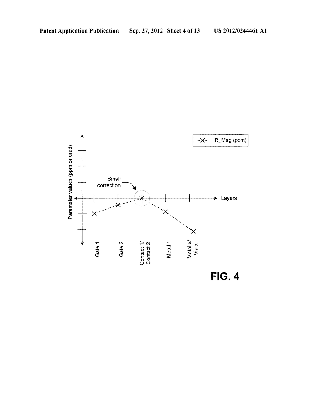 OVERLAY CONTROL METHOD AND A SEMICONDUCTOR MANUFACTURING METHOD AND     APPARATUS EMPLOYING THE SAME - diagram, schematic, and image 05