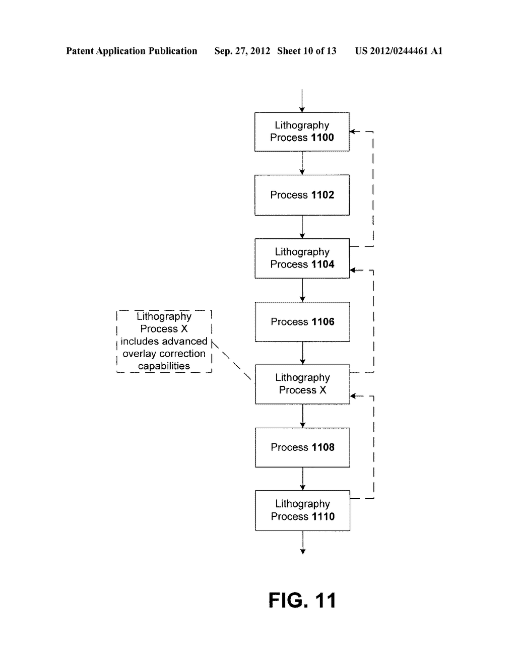 OVERLAY CONTROL METHOD AND A SEMICONDUCTOR MANUFACTURING METHOD AND     APPARATUS EMPLOYING THE SAME - diagram, schematic, and image 11