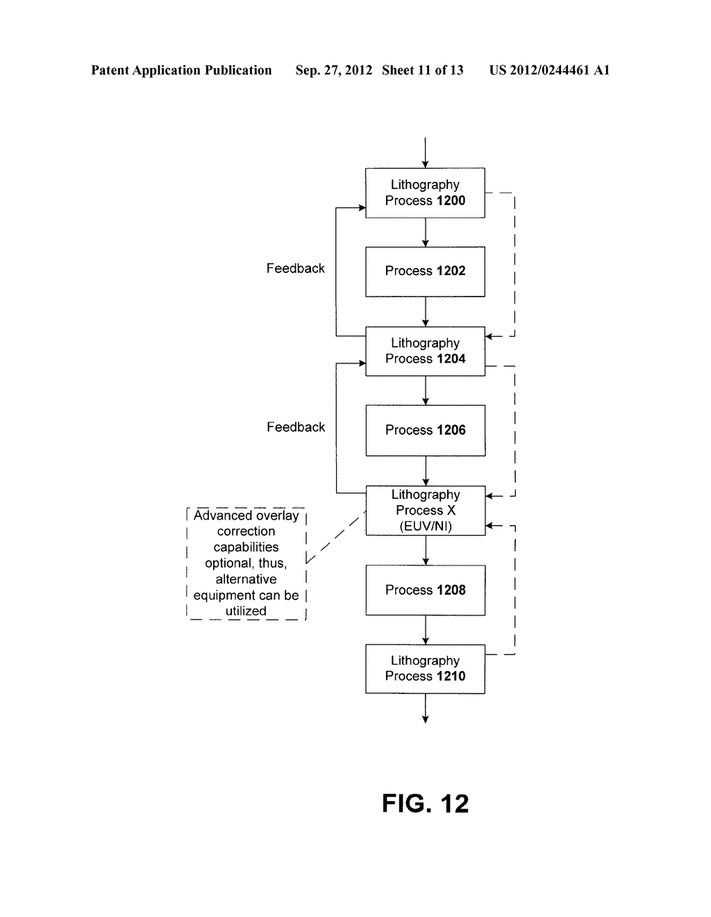 OVERLAY CONTROL METHOD AND A SEMICONDUCTOR MANUFACTURING METHOD AND     APPARATUS EMPLOYING THE SAME - diagram, schematic, and image 12