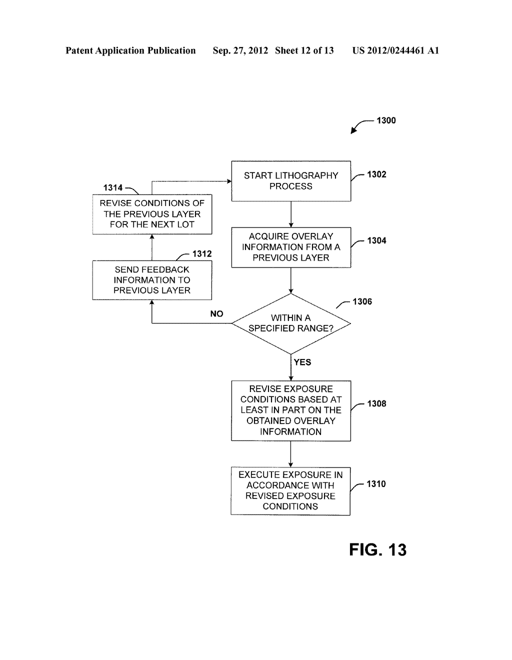 OVERLAY CONTROL METHOD AND A SEMICONDUCTOR MANUFACTURING METHOD AND     APPARATUS EMPLOYING THE SAME - diagram, schematic, and image 13
