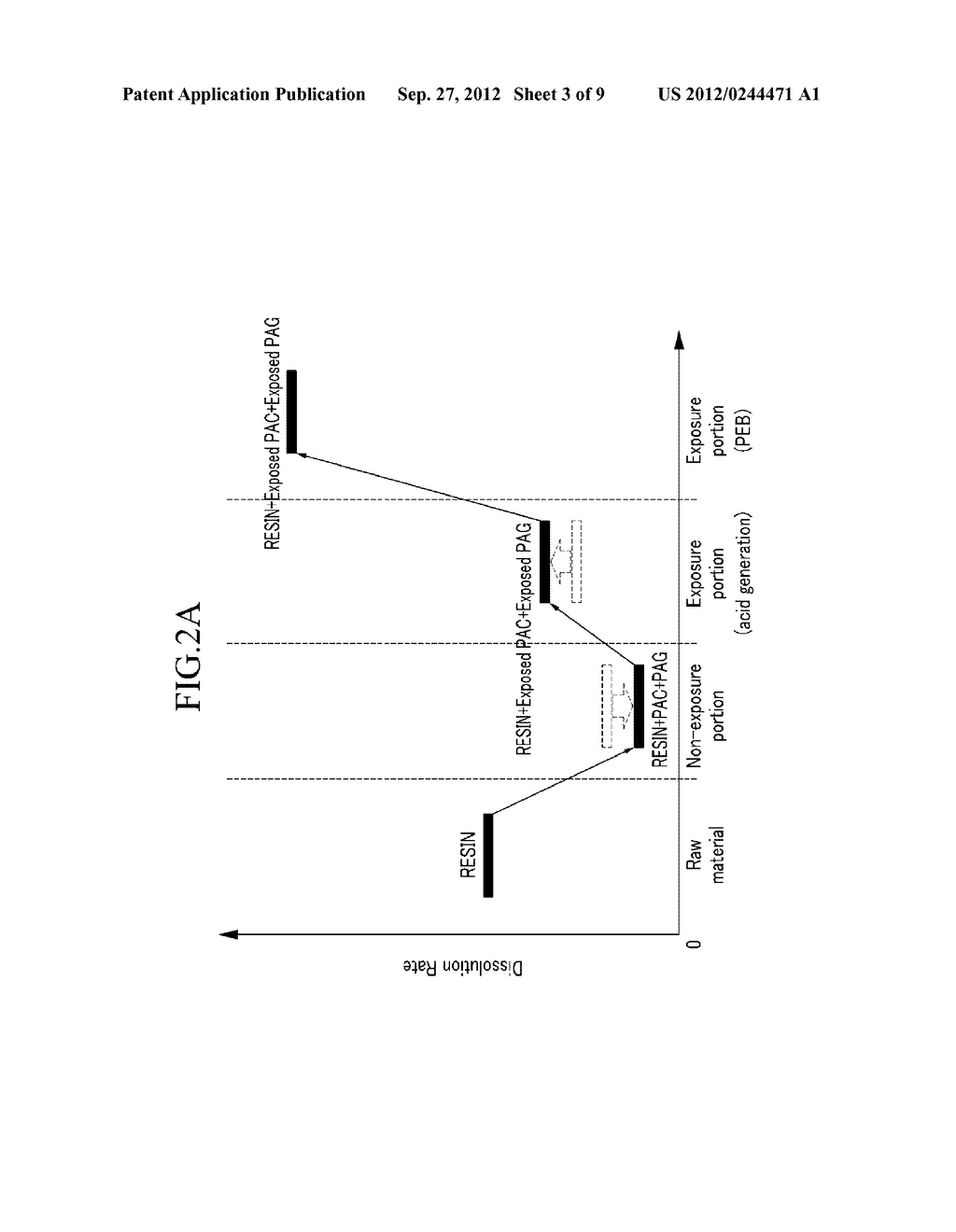 PHOTORESIST RESIN COMPOSITION AND METHOD OF FORMING PATTERNS BY USING THE     SAME - diagram, schematic, and image 04