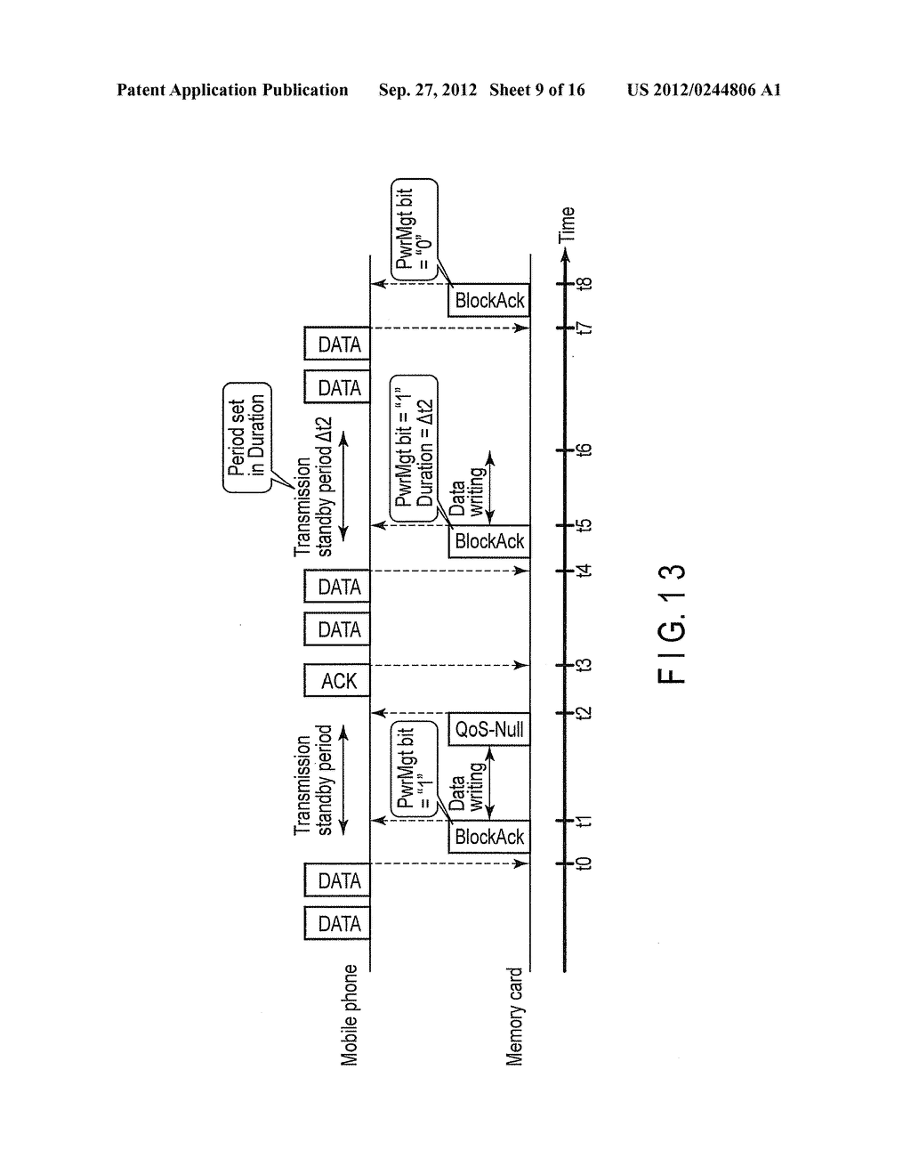 MEMORY DEVICE AND METHOD OF CONTROLLING THE SAME - diagram, schematic, and image 10