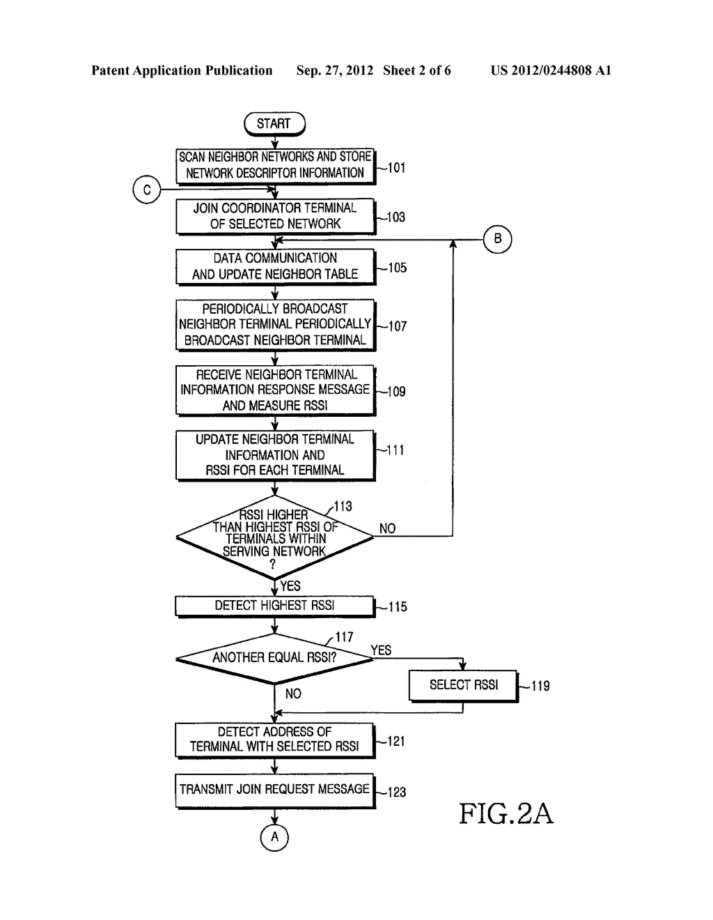 METHOD AND APPARATUS FOR CONNECTING TO NETWORK IN A SHORT-RANGE MOBILE     COMMUNICATION TERMINAL - diagram, schematic, and image 03