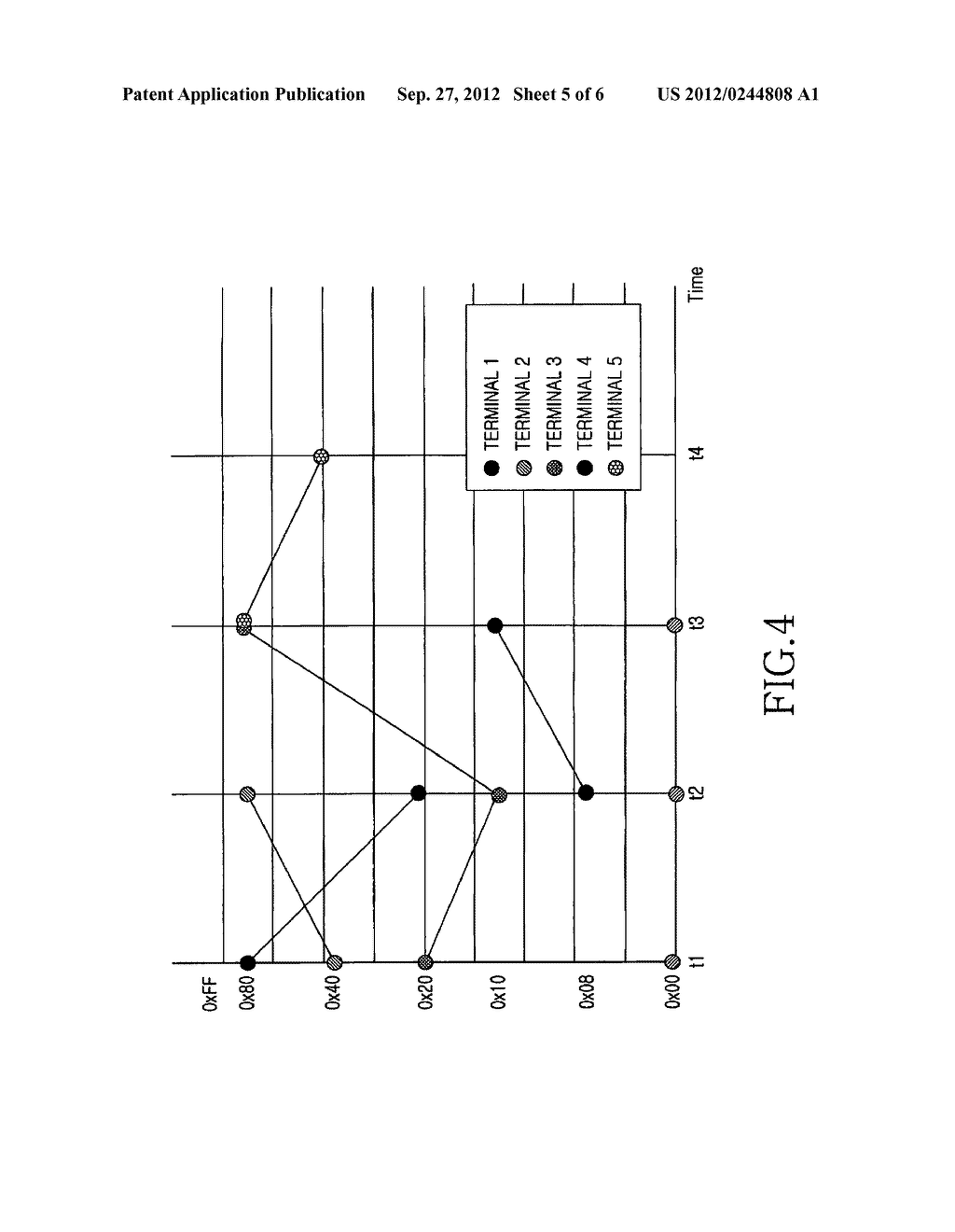 METHOD AND APPARATUS FOR CONNECTING TO NETWORK IN A SHORT-RANGE MOBILE     COMMUNICATION TERMINAL - diagram, schematic, and image 06
