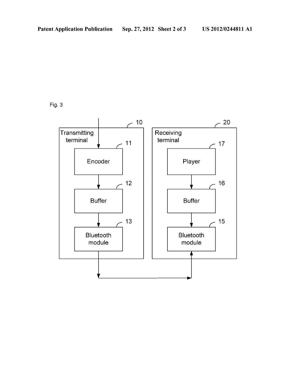 Method, Apparatus and System for Transmitting Multimedia Data by Bluetooth     and Real-Time Playing - diagram, schematic, and image 03