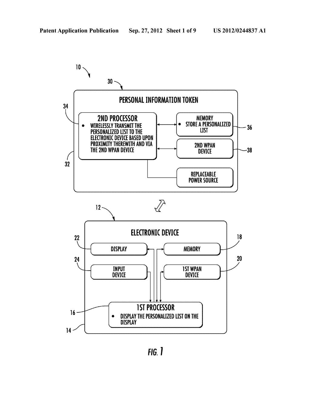 COMMUNICATIONS SYSTEM INCLUDING PERSONAL INFORMATION TOKEN TO STORE A     PERSONALIZED LIST AND ASSOCIATED METHODS - diagram, schematic, and image 02
