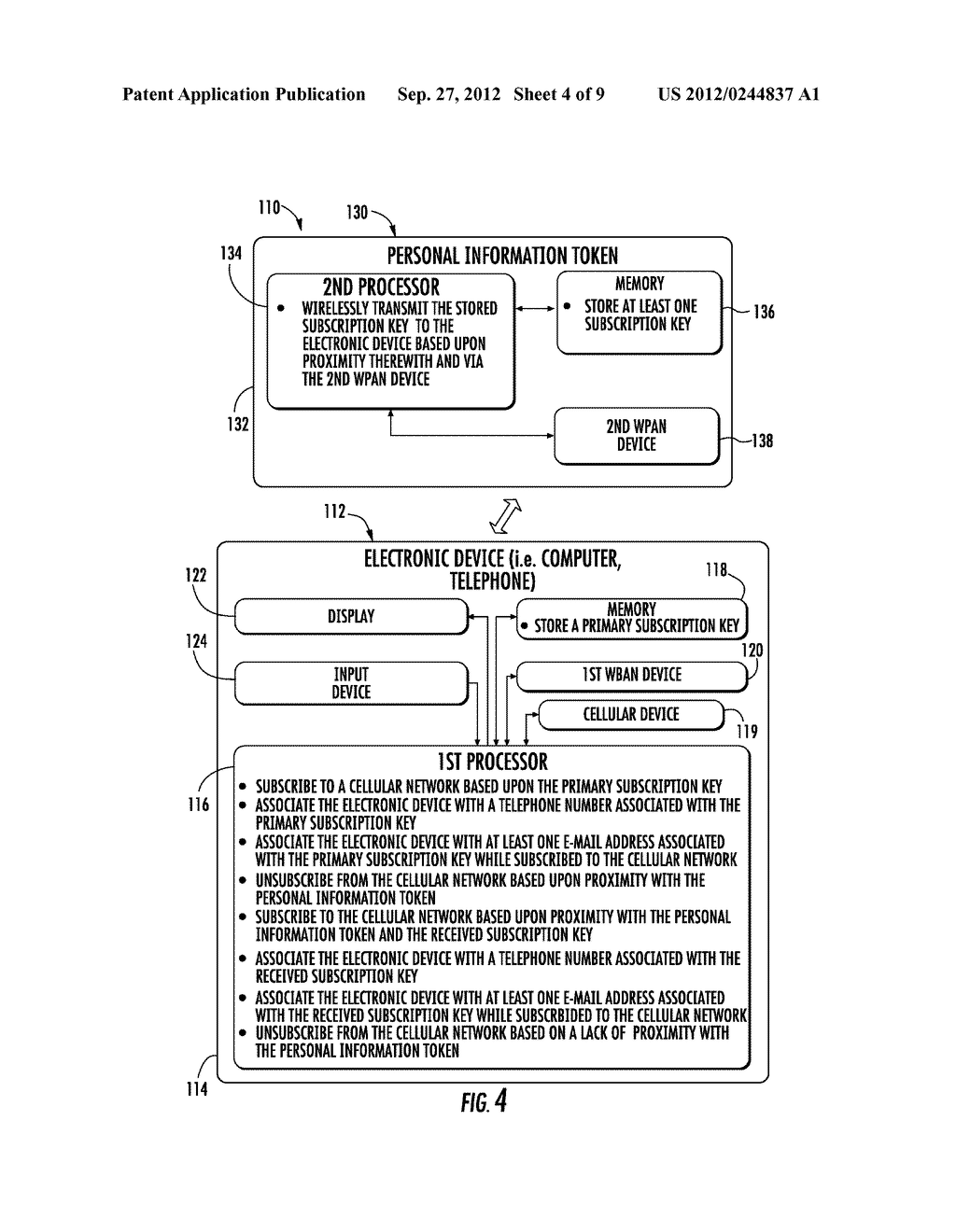 COMMUNICATIONS SYSTEM INCLUDING PERSONAL INFORMATION TOKEN TO STORE A     PERSONALIZED LIST AND ASSOCIATED METHODS - diagram, schematic, and image 05