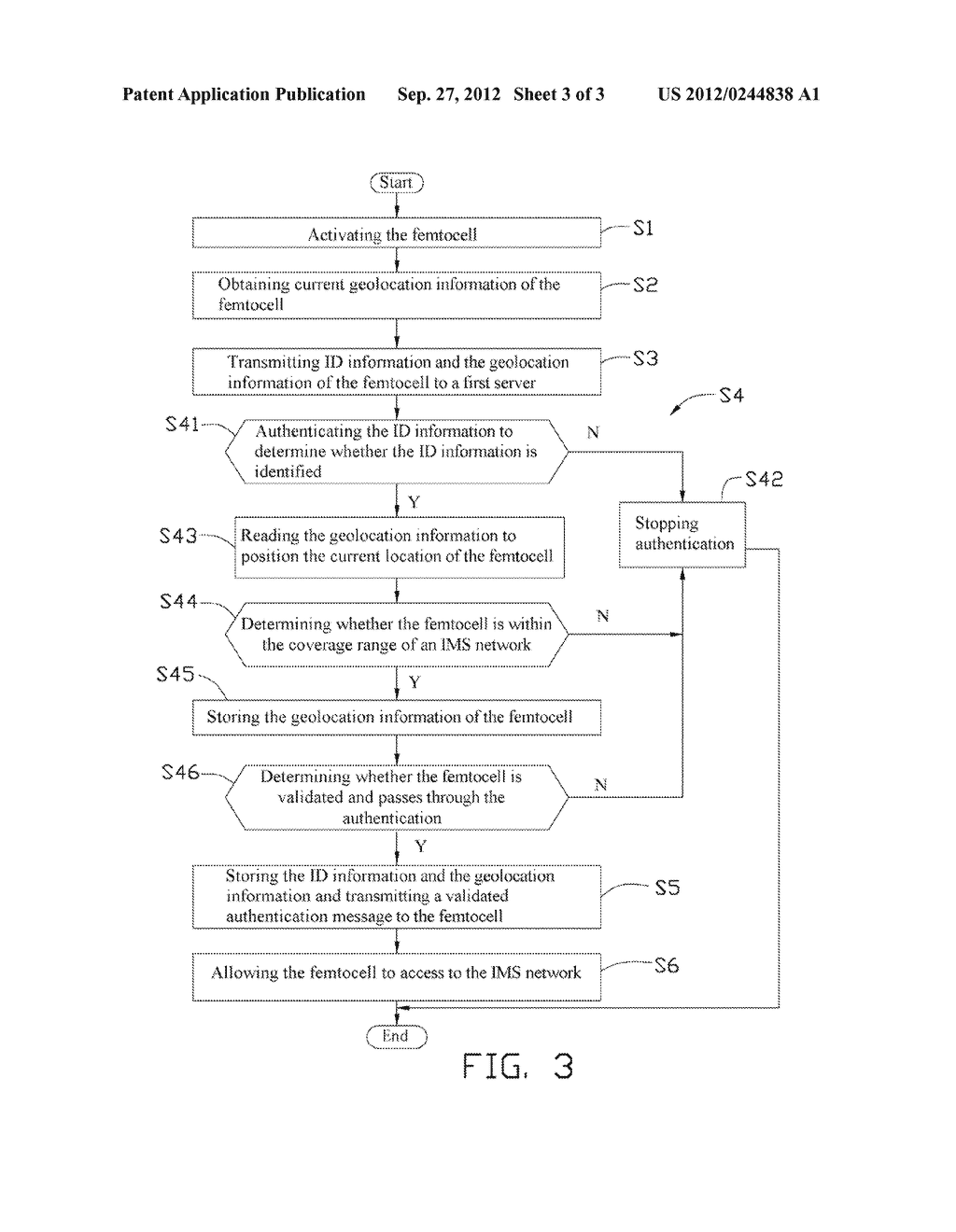 FEMTOCELL AUTHENTICATION SYSTEM AND AUTHENTICATION METHOD EMPLOYING THE     SAME - diagram, schematic, and image 04