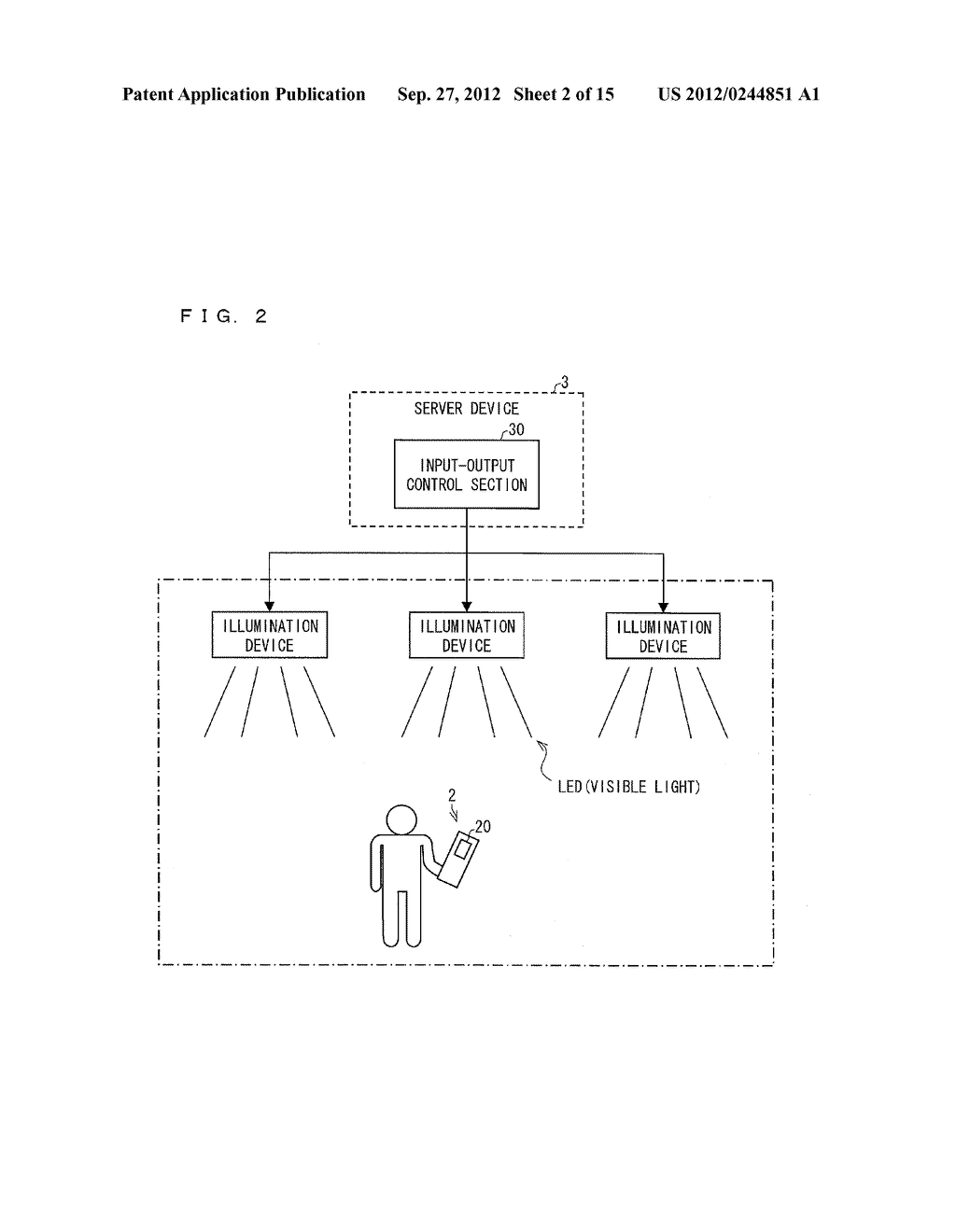 INFORMATION MANAGEMENT SYSTEM, MOBILE TERMINAL DEVICE, SERVER DEVICE,     INFORMATION MANAGEMENT METHOD, CONTROL PROGRAM AND COMPUTER-READABLE     RECORDING MEDIUM ON WHICH SAME HAS BEEN RECORDED - diagram, schematic, and image 03
