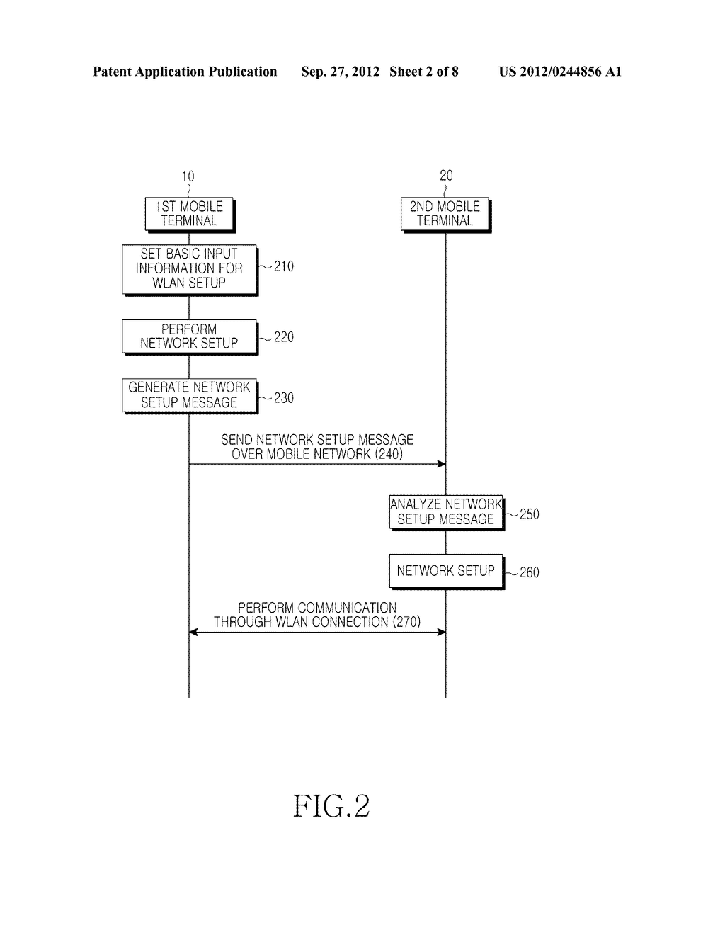 METHOD AND APPARATUS FOR SETTING UP NETWORK FOR IP COMMUNICATION IN MOBILE     TERMINAL - diagram, schematic, and image 03