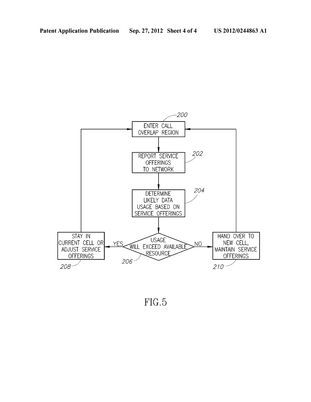 SYSTEM AND METHOD FOR DYNAMIC SERVICE OFFERING BASED ON AVAILABLE     RESOURCES - diagram, schematic, and image 05