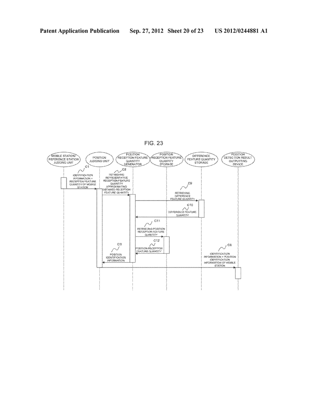 POSITION-DETERMINING DEVICE, POSITION-DETERMINING SYSTEM,     POSITION-DETERMINING METHOD AND PROGRAM - diagram, schematic, and image 21