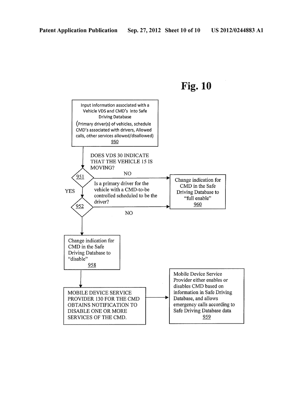 METHOD AND SYSTEM FOR CONTROLLING A MOBILE COMMUNICATION DEVICE IN A     MOVING VEHICLE - diagram, schematic, and image 11