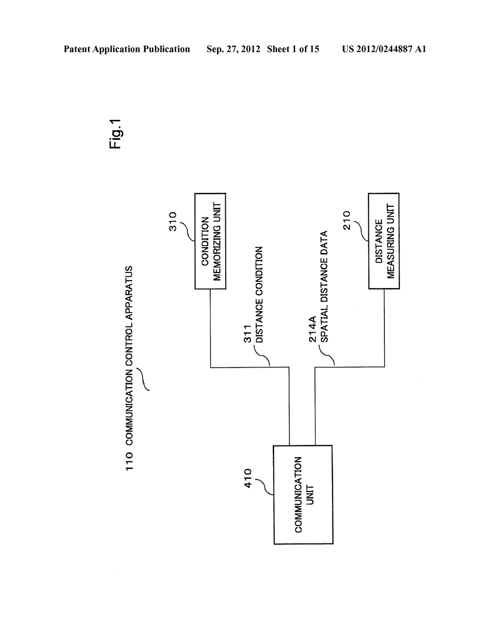 COMMUNICATION CONTROL APPARATUS, COMMUNICATION CONTROL METHOD AND PROGRAM - diagram, schematic, and image 02