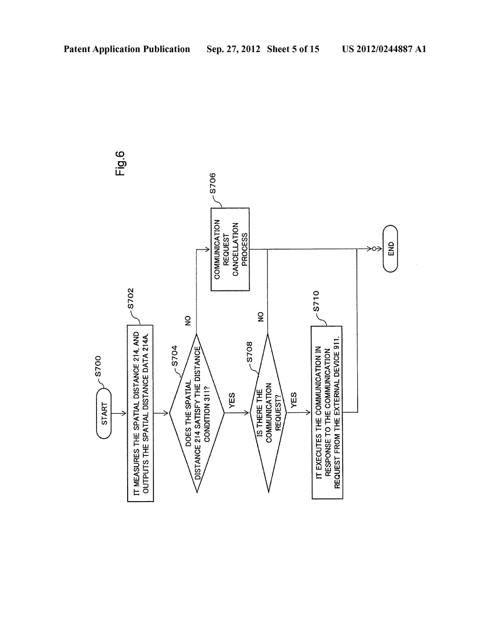 COMMUNICATION CONTROL APPARATUS, COMMUNICATION CONTROL METHOD AND PROGRAM - diagram, schematic, and image 06