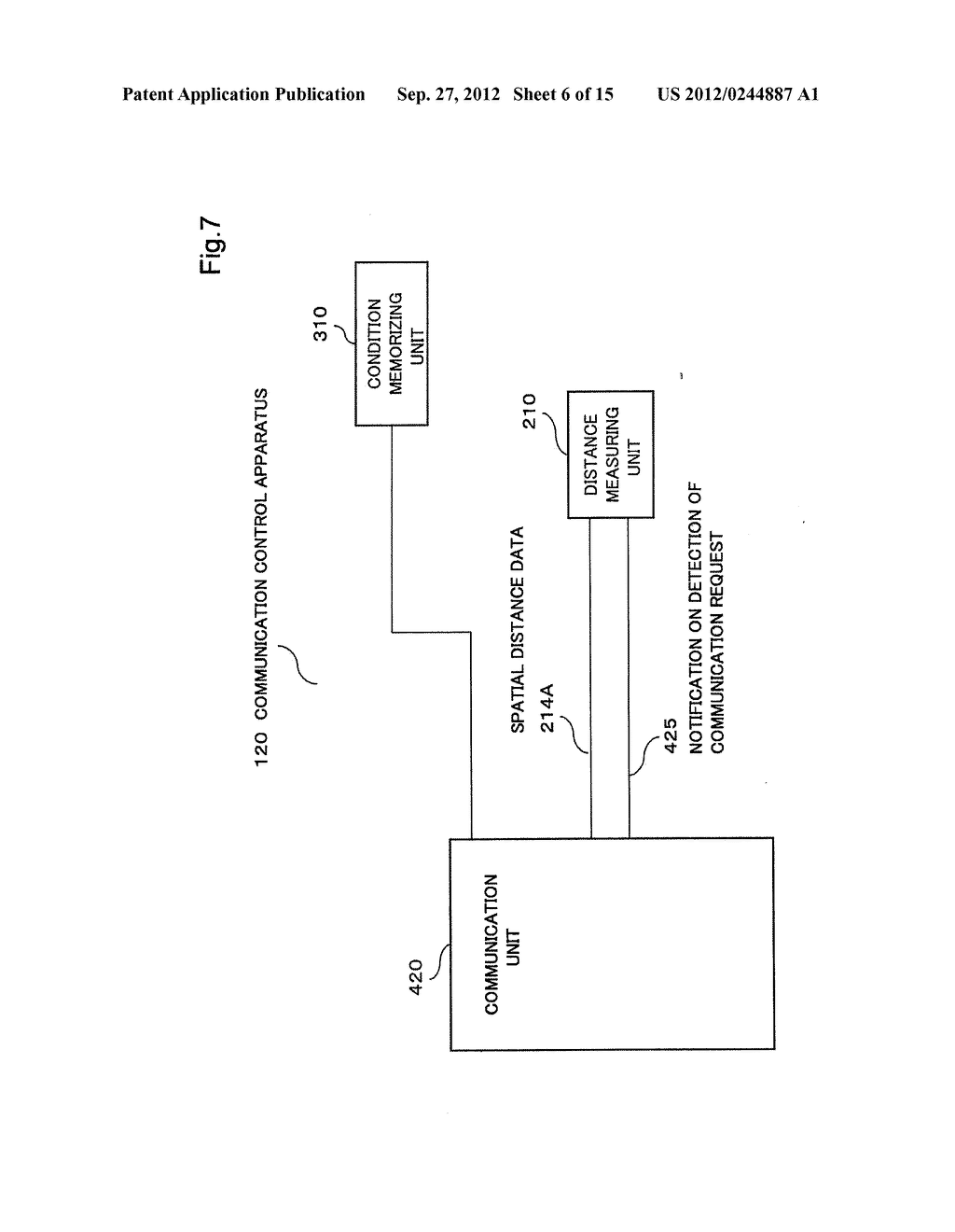 COMMUNICATION CONTROL APPARATUS, COMMUNICATION CONTROL METHOD AND PROGRAM - diagram, schematic, and image 07